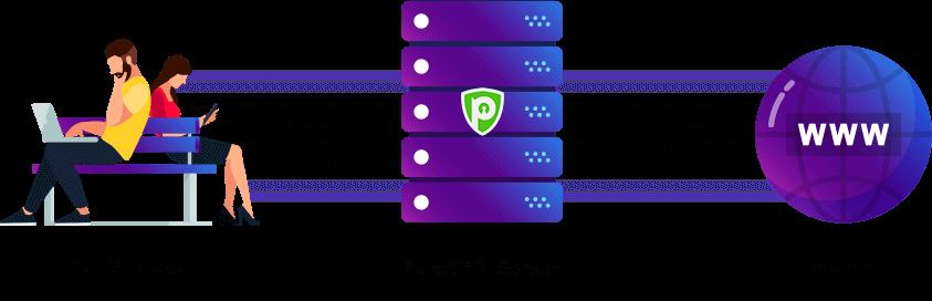 WiFi VPN
