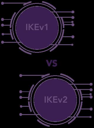 IKEv1 vs IKEv2