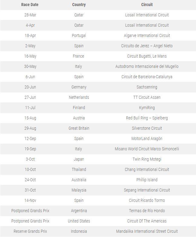 Moto GP 2021 Schedule