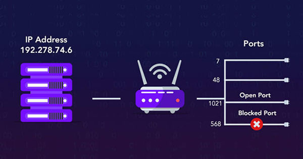 how to open ports on router