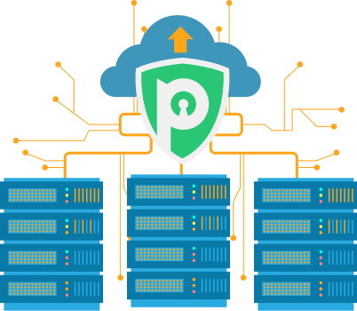 Safer Internet Centre & PureVPN